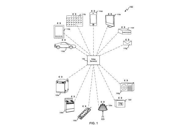 apple-house-control-patent