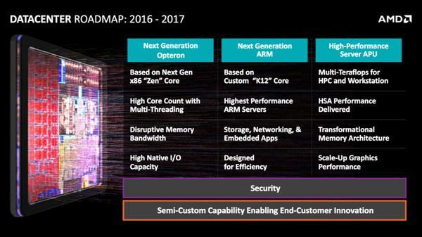 Laguna_AMD_roadmap_2016-2017
