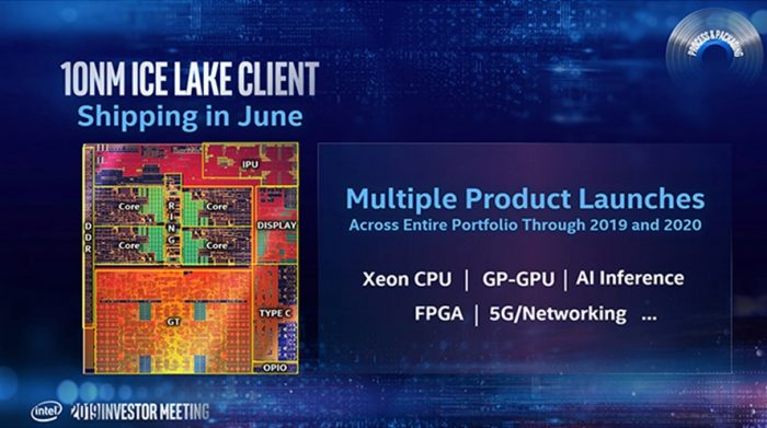 Intel Ace Lake - roadmap