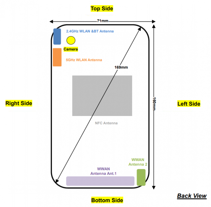Motorola One Action na FCC