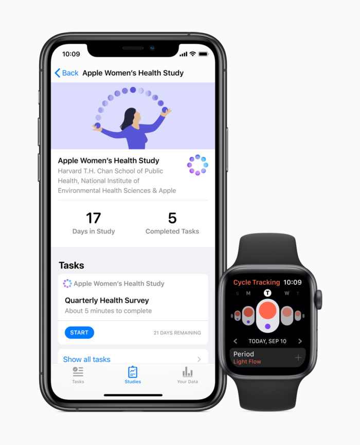 Estudo com Apple Watch